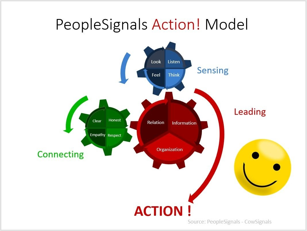 People Signals Action! Model.JPG